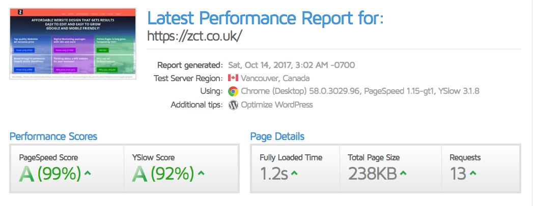 99% page speed in GTMetrix